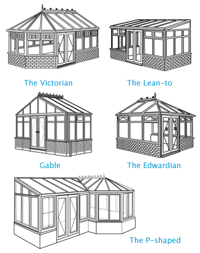 Conservatories lean to gable edwardian victorian p for Different roof styles